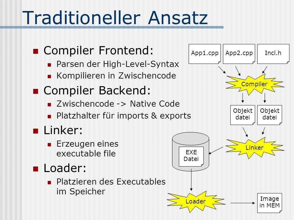 Traditioneller Ansatz Compiler Frontend: Parsen der High-Level-Syntax Kompilieren in Zwischencode Compiler Backend: Zwischencode -> Native Code Platzh