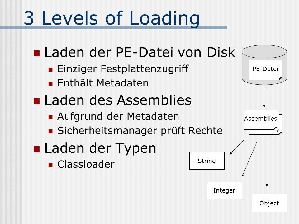 3 Levels of Loading Laden der PE-Datei von Disk Einziger Festplattenzugriff Enthält Metadaten Laden des Assemblies Aufgrund der Metadaten Sicherheitsm
