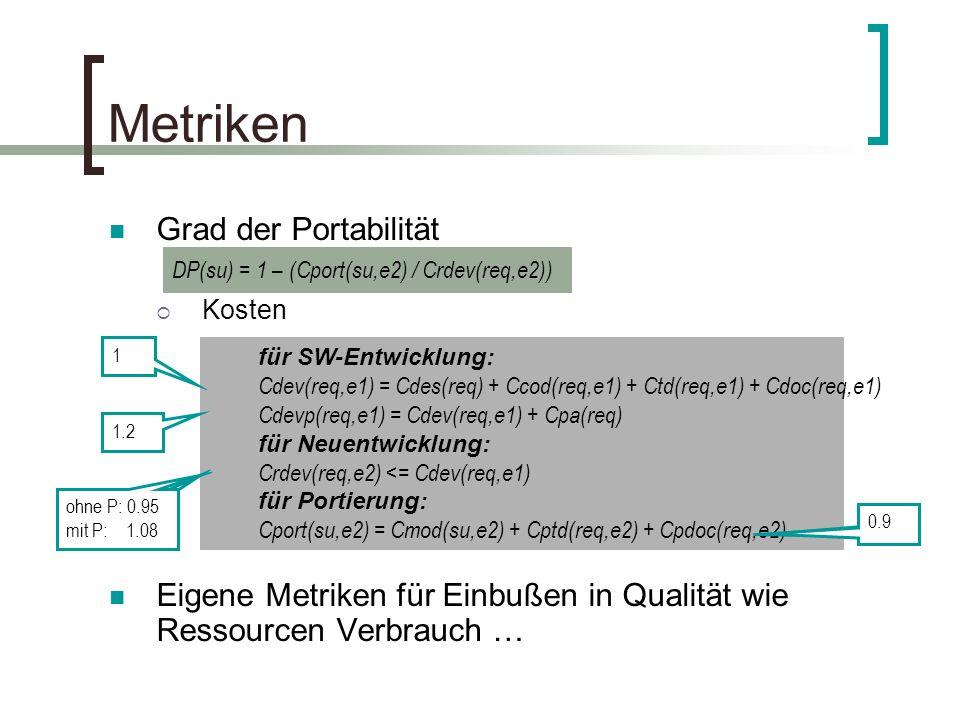Metriken Grad der Portabilität Kosten Eigene Metriken für Einbußen in Qualität wie Ressourcen Verbrauch … DP(su) = 1 – (Cport(su,e2) / Crdev(req,e2))