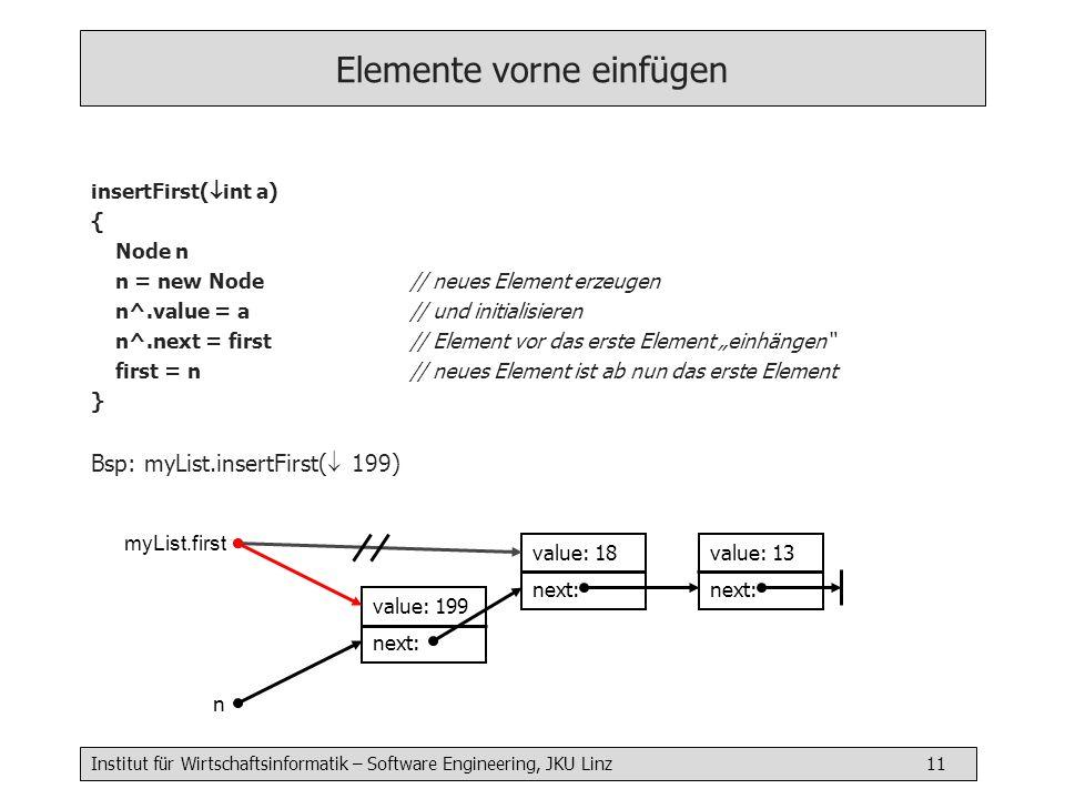 Institut für Wirtschaftsinformatik – Software Engineering, JKU Linz 11 Elemente vorne einfügen insertFirst( int a) { Node n n = new Node// neues Eleme