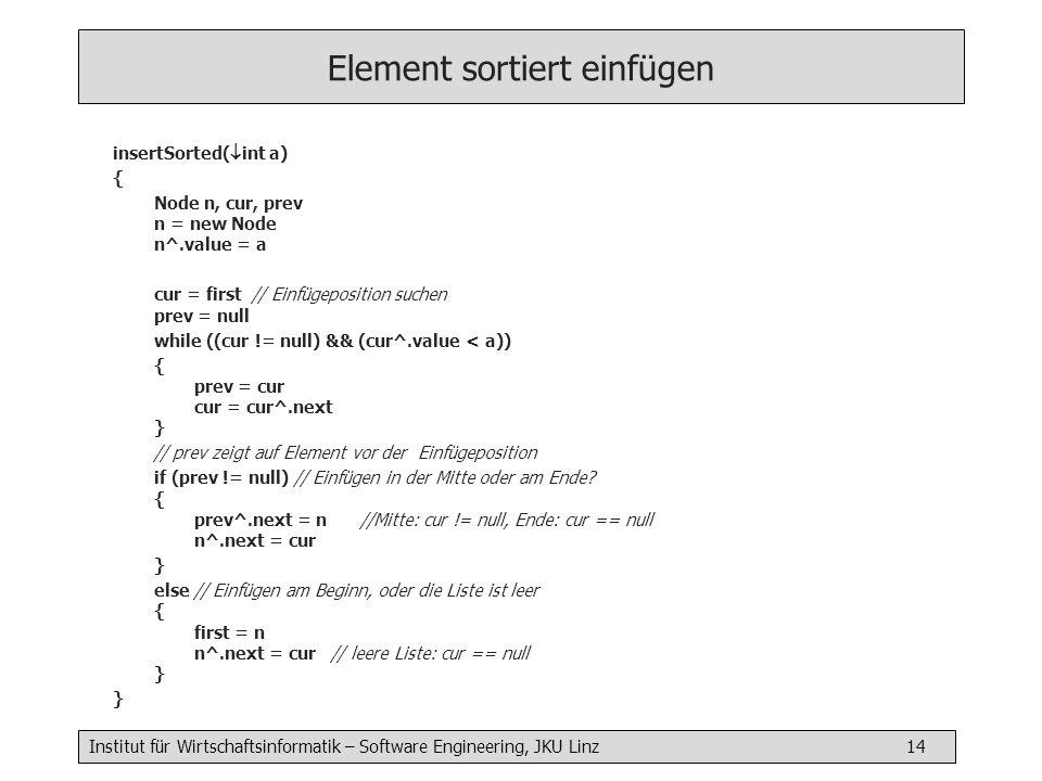 Institut für Wirtschaftsinformatik – Software Engineering, JKU Linz 14 Element sortiert einfügen insertSorted( int a) { Node n, cur, prev n = new Node