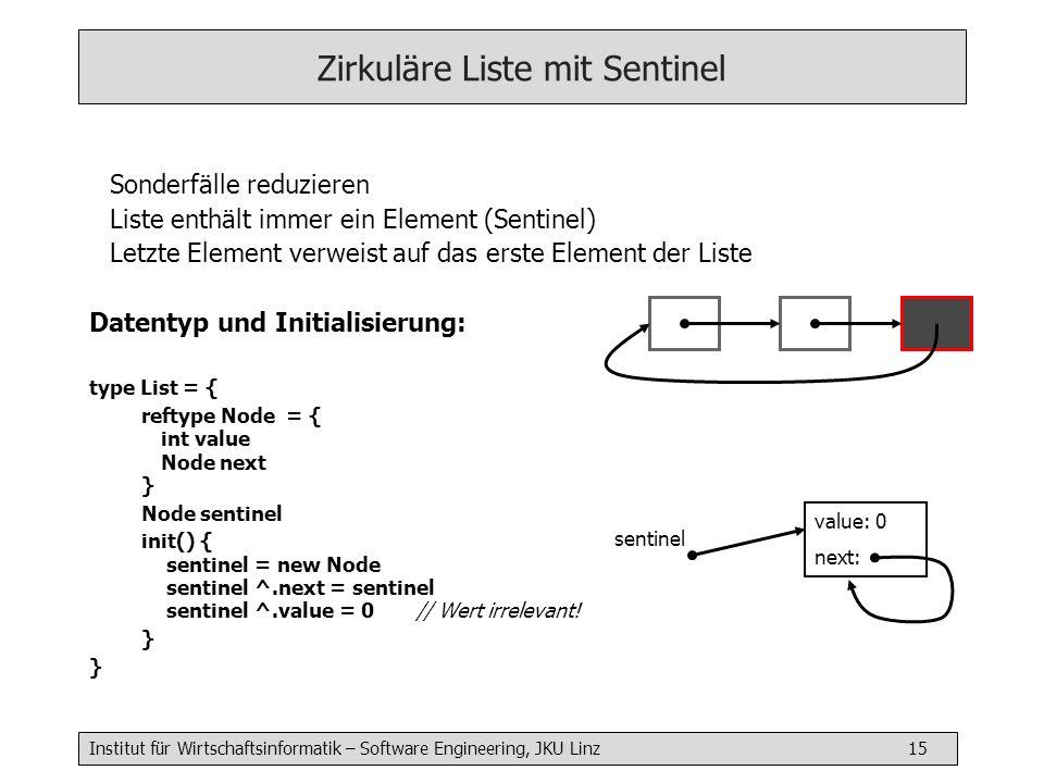 Institut für Wirtschaftsinformatik – Software Engineering, JKU Linz 15 Zirkuläre Liste mit Sentinel Sonderfälle reduzieren Liste enthält immer ein Ele