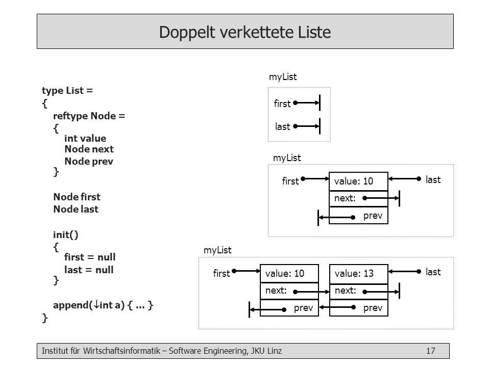 Institut für Wirtschaftsinformatik – Software Engineering, JKU Linz 17 Doppelt verkettete Liste type List = { reftype Node = { int value Node next Nod