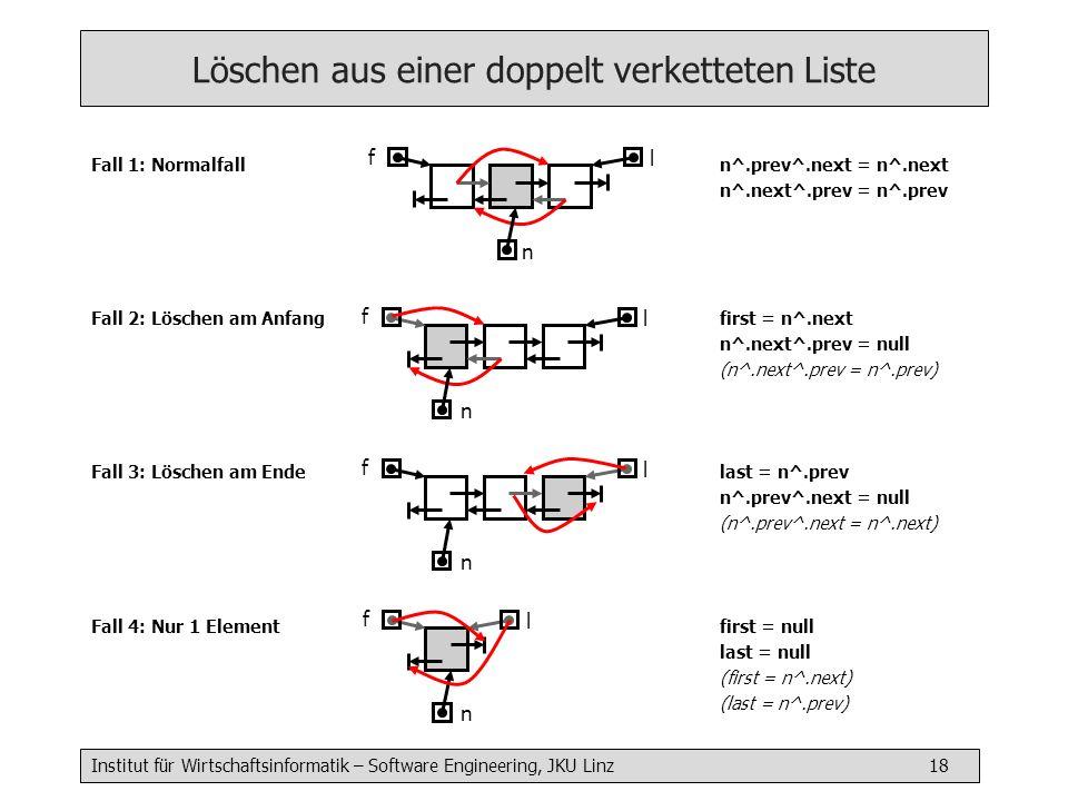 Institut für Wirtschaftsinformatik – Software Engineering, JKU Linz 18 Löschen aus einer doppelt verketteten Liste Fall 1: Normalfalln^.prev^.next = n