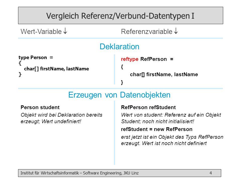 Institut für Wirtschaftsinformatik – Software Engineering, JKU Linz 4 Vergleich Referenz/Verbund-Datentypen I type Person = { char[] firstName, lastNa