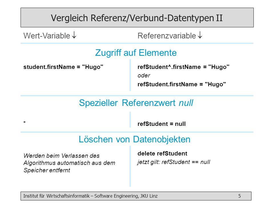 Institut für Wirtschaftsinformatik – Software Engineering, JKU Linz 16 Zirkuläre Liste mit Sentinel Sortiertes einfügen: insert( int a) { Node n, cur, prev n = new Node n^.value = a cur = sentinel ^.next prev = sentinel while ((cur != sentinel) && (cur^.value < a)) { prev = cur cur = cur^.next } n^.next = cur prev^.next = n } beginne die Suche mit dem 1. Element mit gültigen Wert cur zeigt auf das Element hinter Einfügeposition (falls am Ende der Liste einzufügen ist, auf sentinel.) prev zeigt auf das Element vor der Einfügeposition (falls am Beginn der Liste einzufügen ist, auf sentinel).