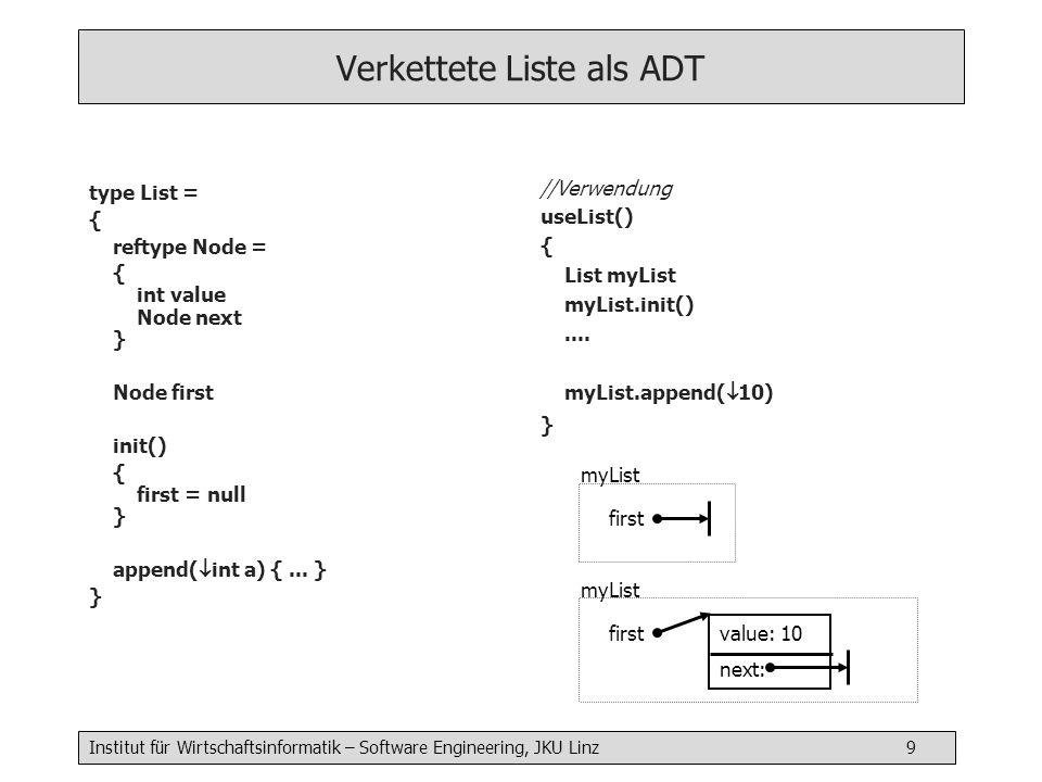 Institut für Wirtschaftsinformatik – Software Engineering, JKU Linz 9 Verkettete Liste als ADT type List = { reftype Node = { int value Node next } No