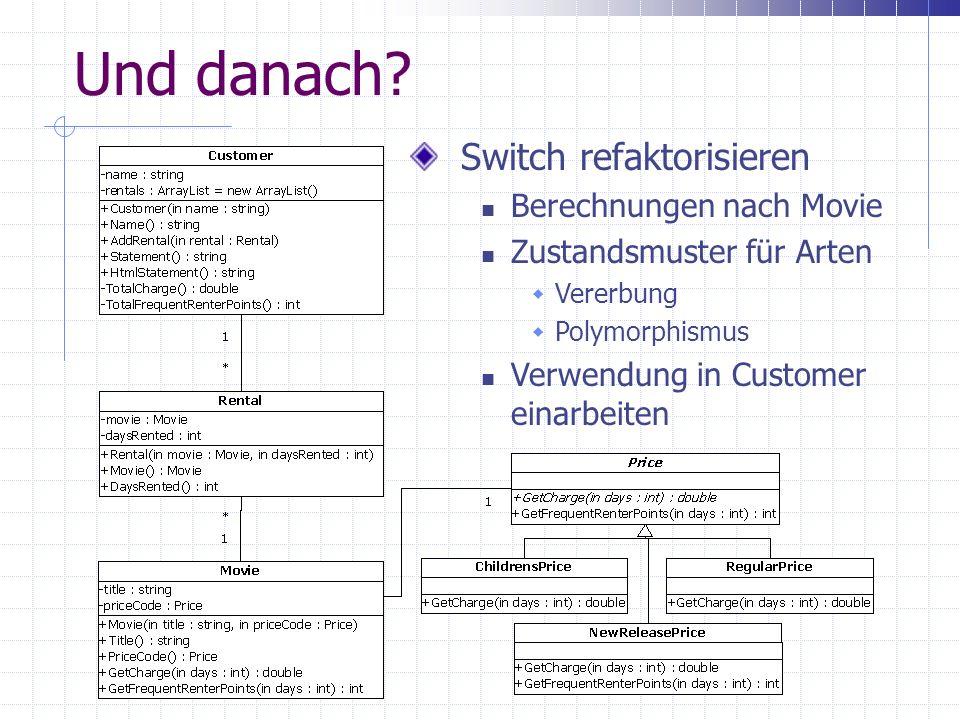 Und danach? Switch refaktorisieren Berechnungen nach Movie Zustandsmuster für Arten Vererbung Polymorphismus Verwendung in Customer einarbeiten