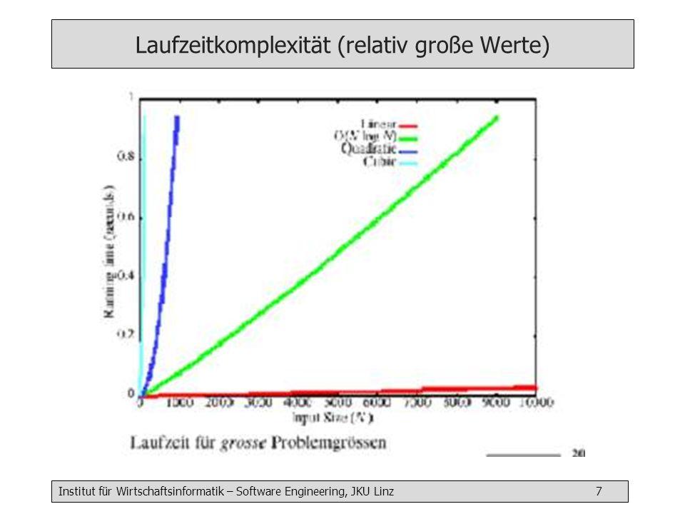 Institut für Wirtschaftsinformatik – Software Engineering, JKU Linz 7 Laufzeitkomplexität (relativ große Werte)