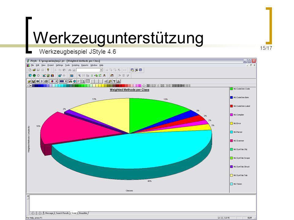 Werkzeugunterstützung Werkzeugbeispiel JStyle 4.6 15/17