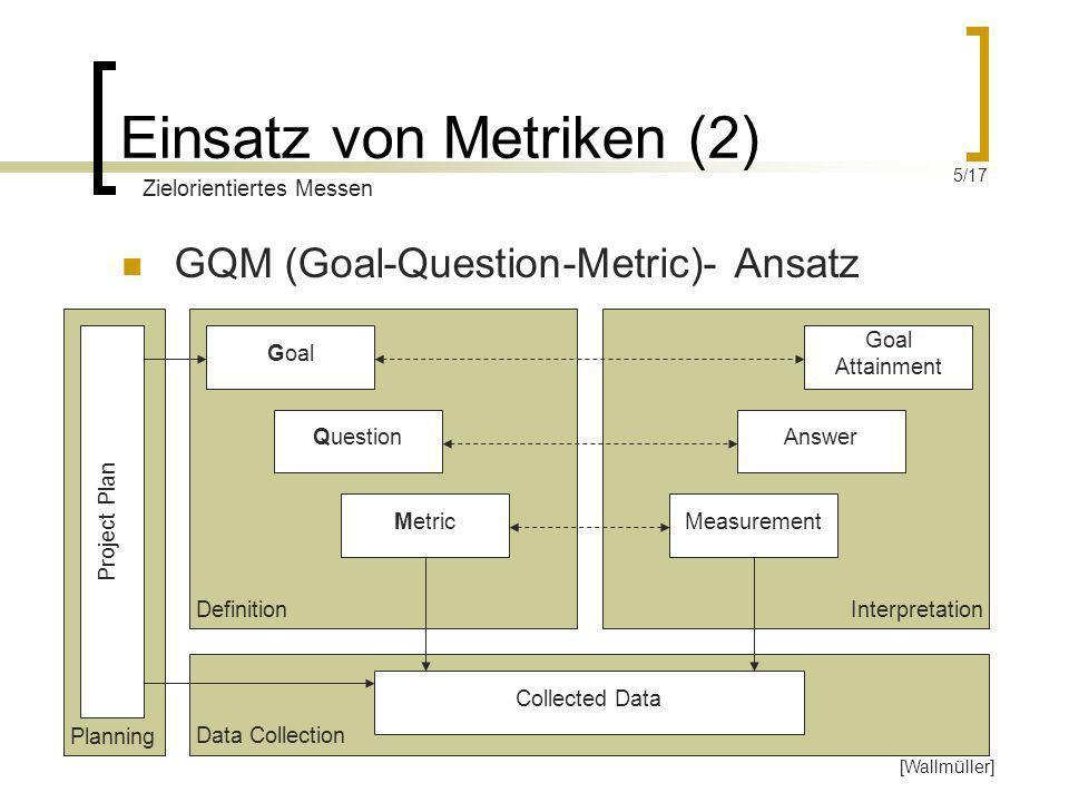 Einsatz von Metriken (2) GQM (Goal-Question-Metric)- Ansatz Project Plan Planning Goal Question Metric Goal Attainment Answer Measurement Collected Da