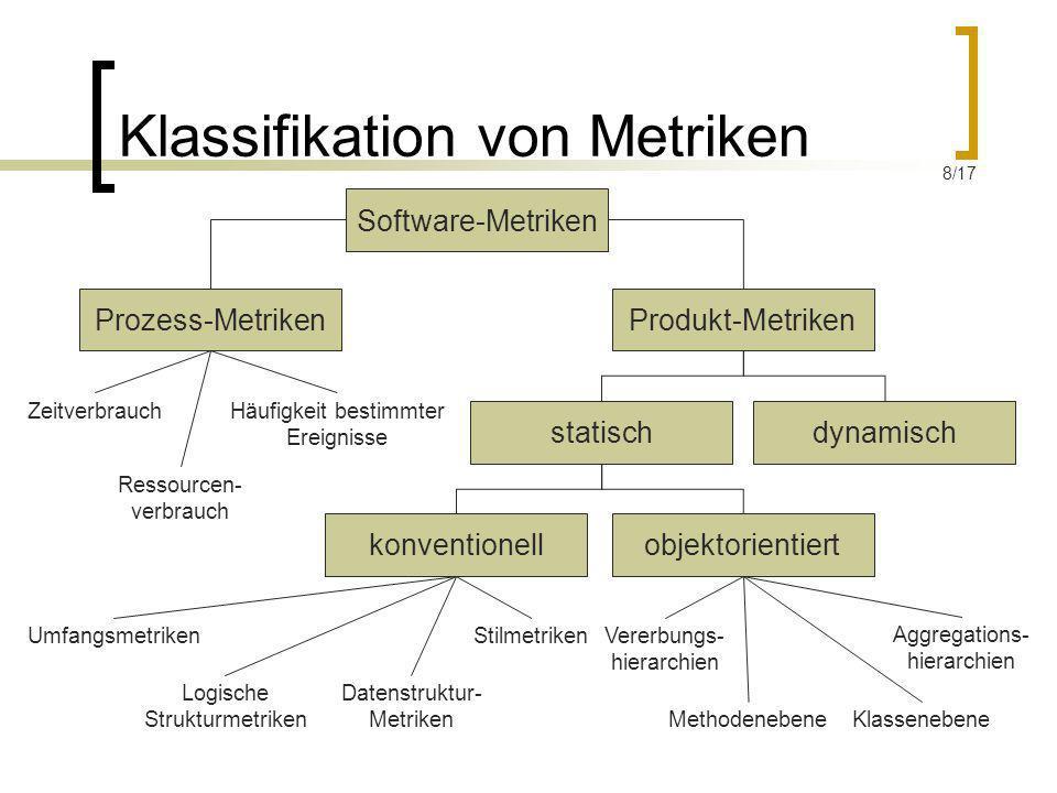 Klassifikation von Metriken Prozess-Metriken Software-Metriken Zeitverbrauch Produkt-Metriken Häufigkeit bestimmter Ereignisse Ressourcen- verbrauch s