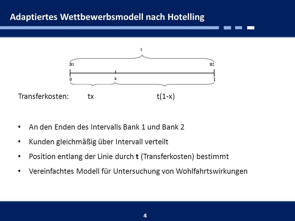 Adaptiertes Wettbewerbsmodell nach Hotelling An den Enden des Intervalls Bank 1 und Bank 2 Kunden gleichmäßig über Intervall verteilt Position entlang der Linie durch t (Transferkosten) bestimmt Vereinfachtes Modell für Untersuchung von Wohlfahrtswirkungen 4 0 B2 1 B1 1 x Transferkosten: tx t(1-x)