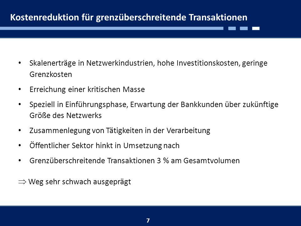 Kostenreduktion für grenzüberschreitende Transaktionen Skalenerträge in Netzwerkindustrien, hohe Investitionskosten, geringe Grenzkosten Erreichung einer kritischen Masse Speziell in Einführungsphase, Erwartung der Bankkunden über zukünftige Größe des Netzwerks Zusammenlegung von Tätigkeiten in der Verarbeitung Öffentlicher Sektor hinkt in Umsetzung nach Grenzüberschreitende Transaktionen 3 % am Gesamtvolumen Weg sehr schwach ausgeprägt 7