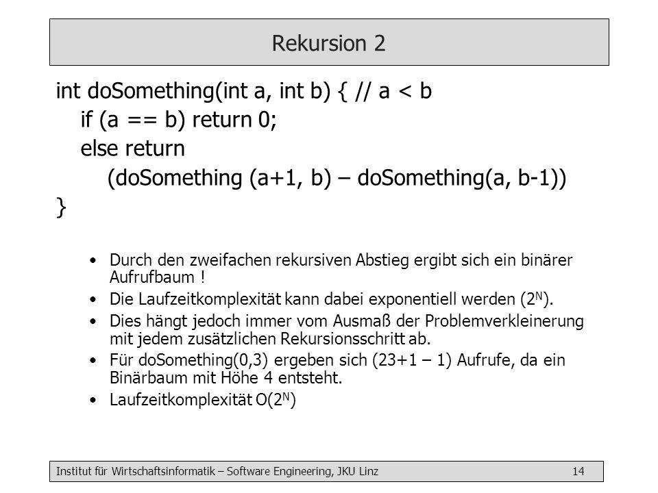 Institut für Wirtschaftsinformatik – Software Engineering, JKU Linz 14 Rekursion 2 int doSomething(int a, int b) { // a < b if (a == b) return 0; else return (doSomething (a+1, b) – doSomething(a, b-1)) } Durch den zweifachen rekursiven Abstieg ergibt sich ein binärer Aufrufbaum .