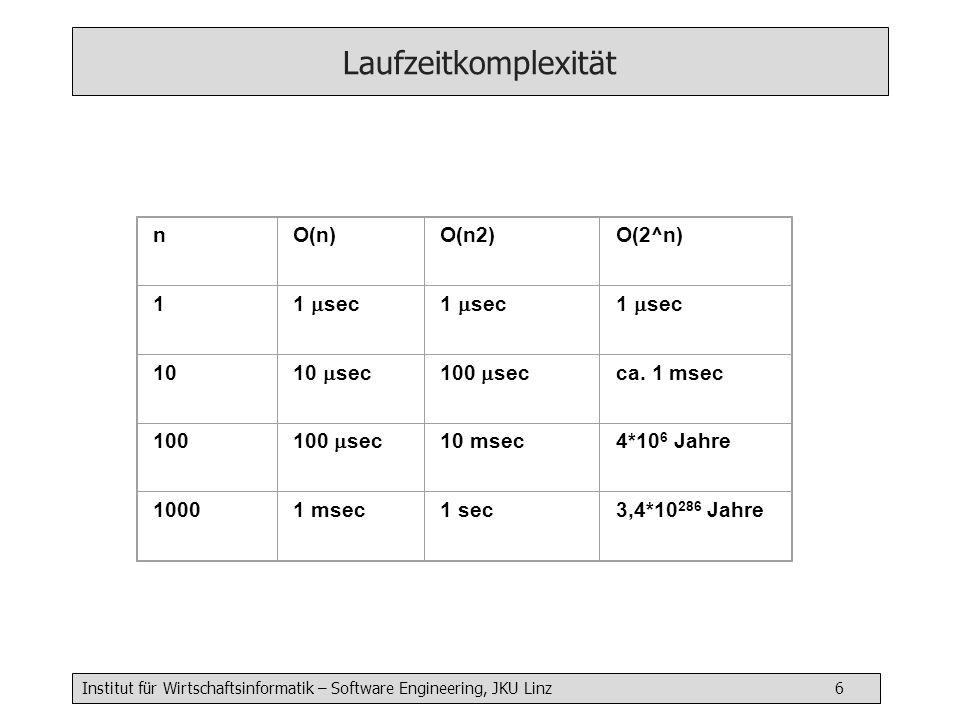Institut für Wirtschaftsinformatik – Software Engineering, JKU Linz 6 Laufzeitkomplexität nO(n)O(n2)O(2^n) 1 1 sec 10 10 sec100 sec ca. 1 msec 100 100