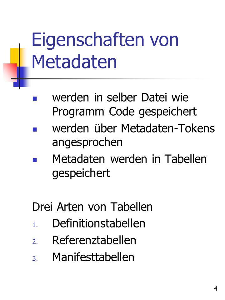 4 Eigenschaften von Metadaten werden in selber Datei wie Programm Code gespeichert werden über Metadaten-Tokens angesprochen Metadaten werden in Tabellen gespeichert Drei Arten von Tabellen 1.