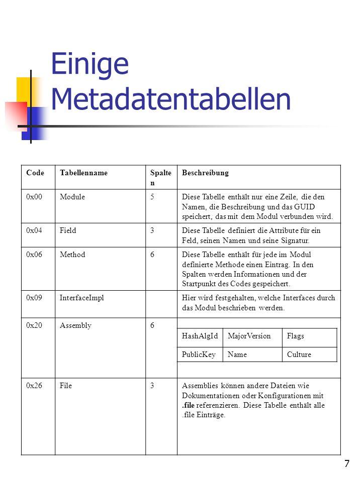 8 Prüfung von Metadaten Fehlerklassen: 1.Error 2.