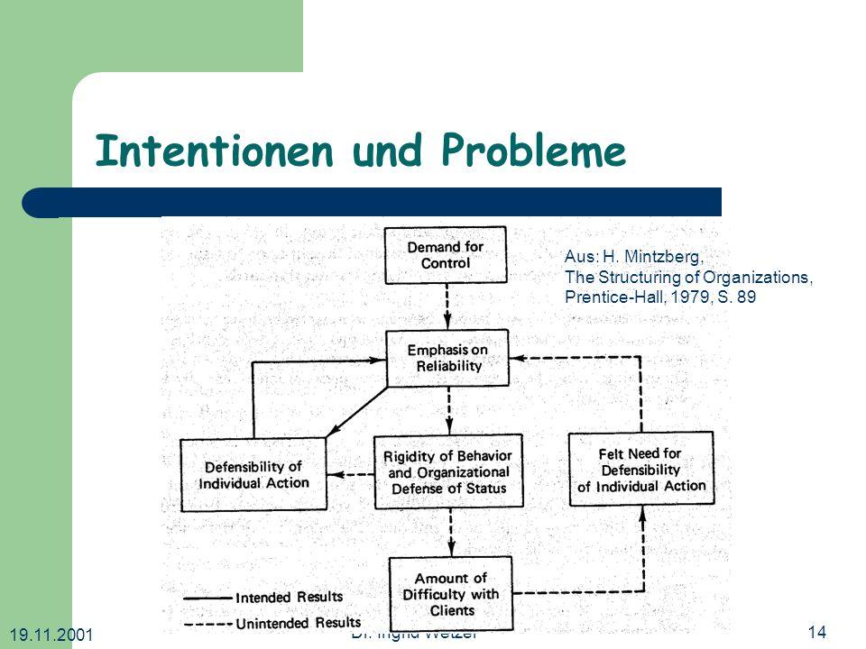 19.11.2001 Dr. Ingrid Wetzel14 Intentionen und Probleme Aus: H. Mintzberg, The Structuring of Organizations, Prentice-Hall, 1979, S. 89