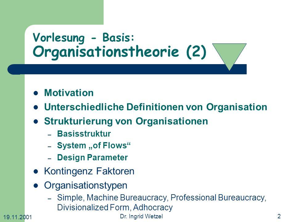19.11.2001 Dr. Ingrid Wetzel2 Vorlesung - Basis: Organisationstheorie (2) Motivation Unterschiedliche Definitionen von Organisation Strukturierung von