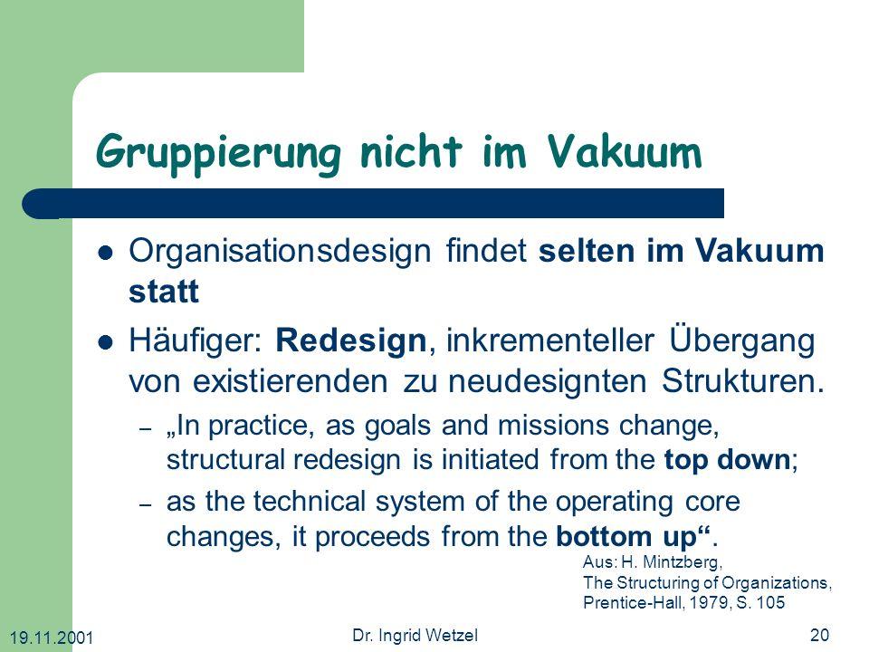 19.11.2001 Dr. Ingrid Wetzel20 Gruppierung nicht im Vakuum Organisationsdesign findet selten im Vakuum statt Häufiger: Redesign, inkrementeller Überga