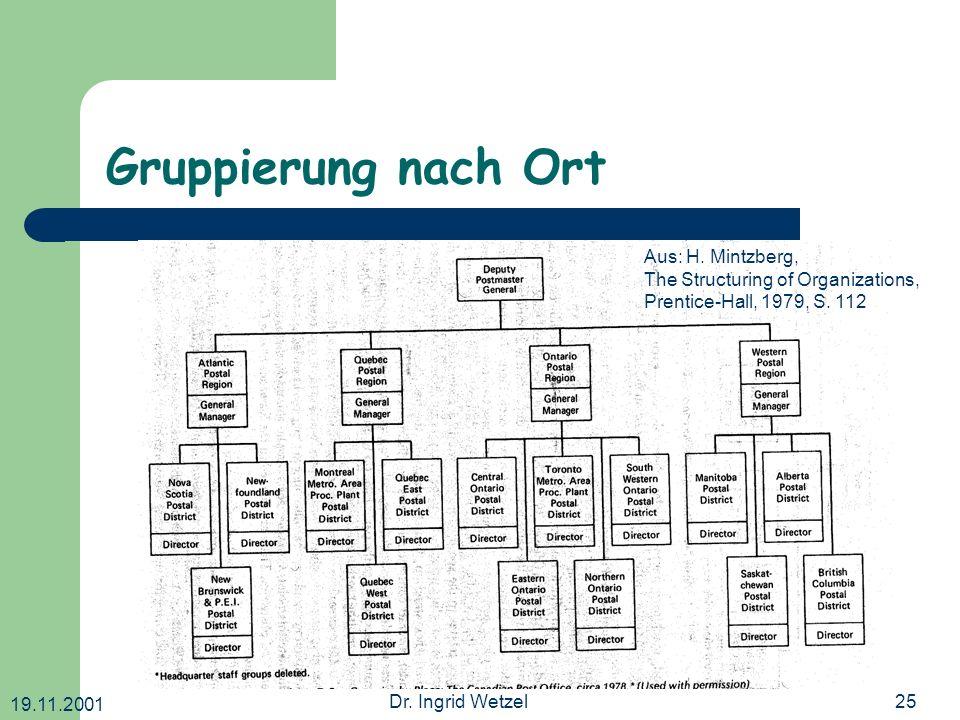 19.11.2001 Dr. Ingrid Wetzel25 Gruppierung nach Ort Aus: H. Mintzberg, The Structuring of Organizations, Prentice-Hall, 1979, S. 112