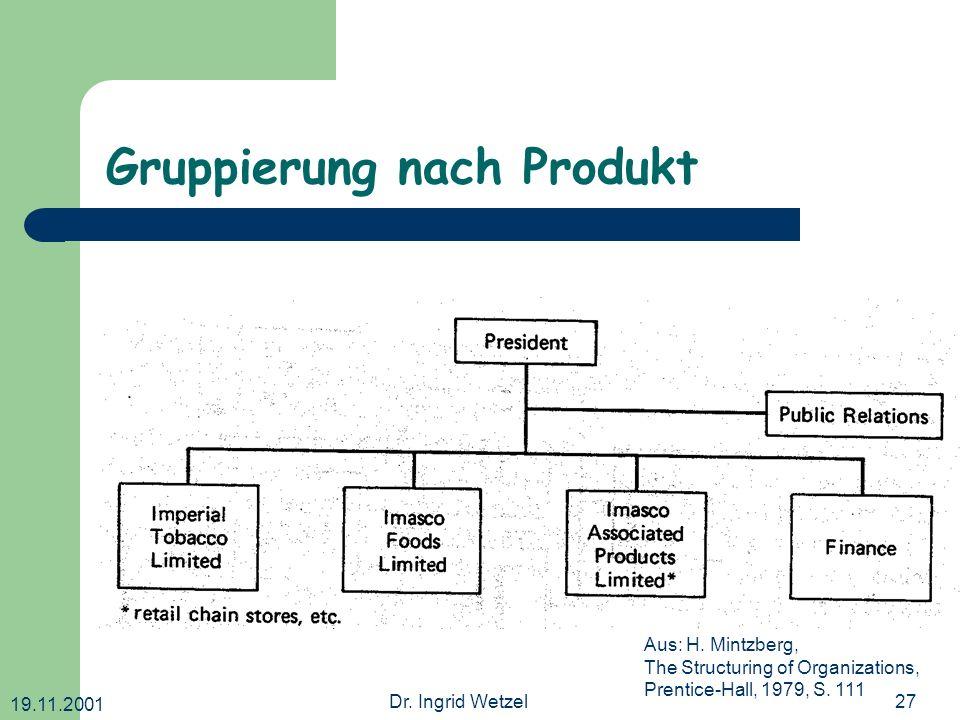 19.11.2001 Dr. Ingrid Wetzel27 Gruppierung nach Produkt Aus: H. Mintzberg, The Structuring of Organizations, Prentice-Hall, 1979, S. 111