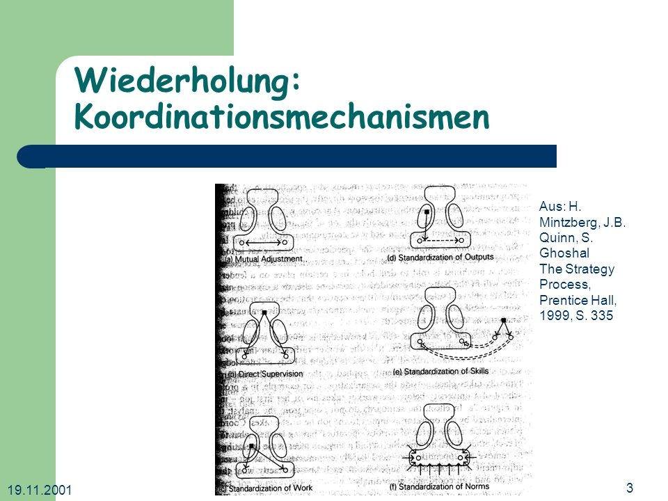 19.11.2001 Dr. Ingrid Wetzel3 Wiederholung: Koordinationsmechanismen Aus: H. Mintzberg, J.B. Quinn, S. Ghoshal The Strategy Process, Prentice Hall, 19