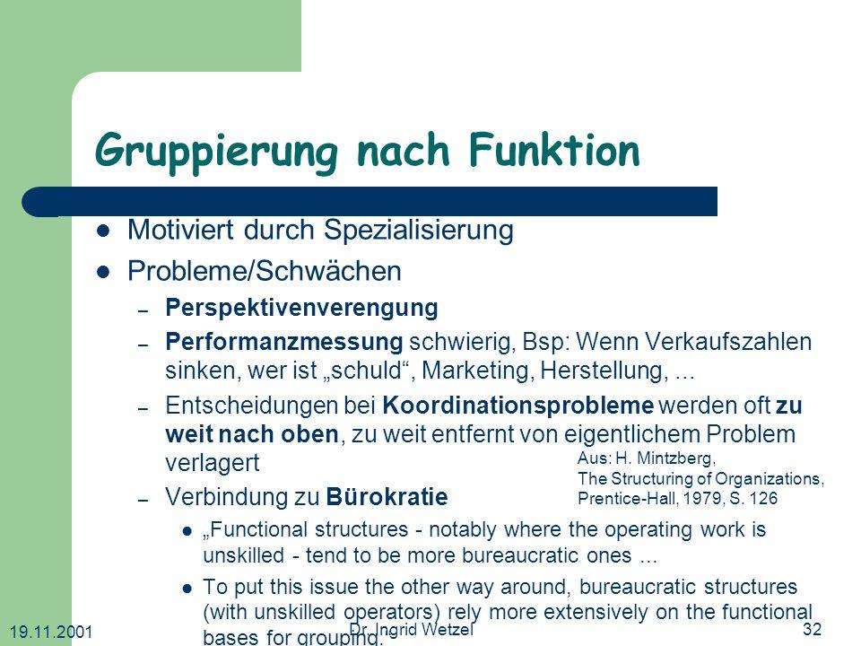 19.11.2001 Dr. Ingrid Wetzel32 Gruppierung nach Funktion Motiviert durch Spezialisierung Probleme/Schwächen – Perspektivenverengung – Performanzmessun