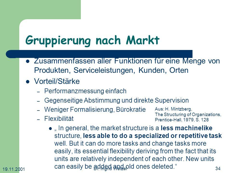 19.11.2001 Dr. Ingrid Wetzel34 Gruppierung nach Markt Zusammenfassen aller Funktionen für eine Menge von Produkten, Serviceleistungen, Kunden, Orten V