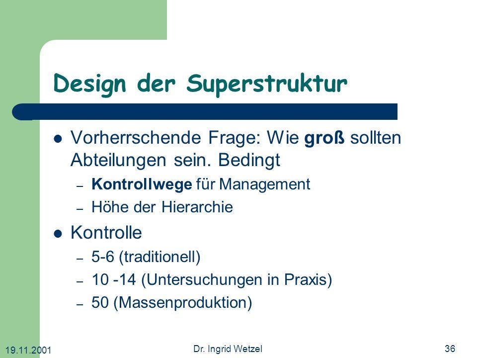 19.11.2001 Dr. Ingrid Wetzel36 Design der Superstruktur Vorherrschende Frage: Wie groß sollten Abteilungen sein. Bedingt – Kontrollwege für Management