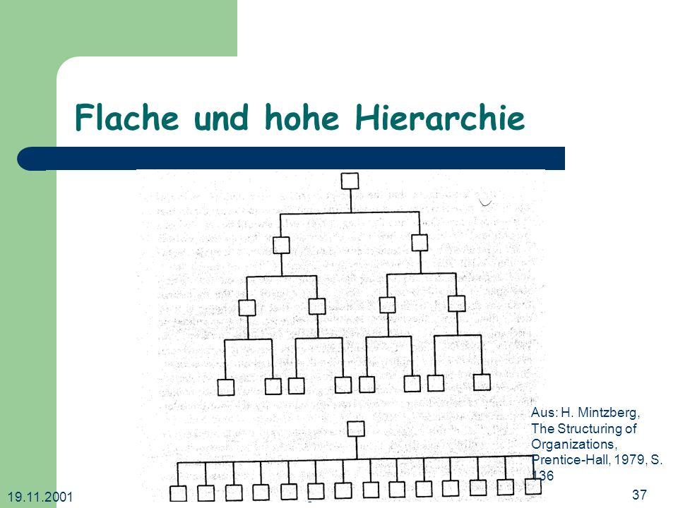 19.11.2001 Dr. Ingrid Wetzel37 Flache und hohe Hierarchie Aus: H. Mintzberg, The Structuring of Organizations, Prentice-Hall, 1979, S. 136