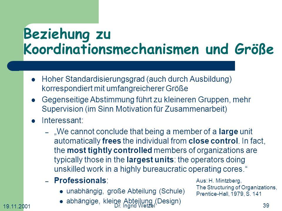 19.11.2001 Dr. Ingrid Wetzel39 Beziehung zu Koordinationsmechanismen und Größe Hoher Standardisierungsgrad (auch durch Ausbildung) korrespondiert mit