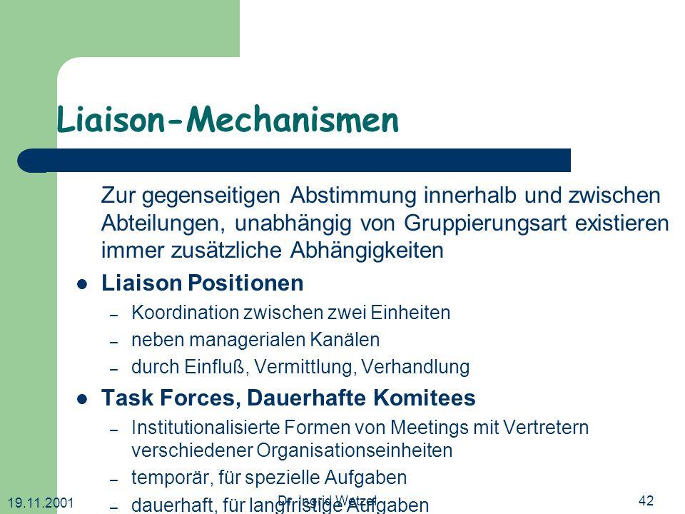 19.11.2001 Dr. Ingrid Wetzel42 Liaison-Mechanismen Zur gegenseitigen Abstimmung innerhalb und zwischen Abteilungen, unabhängig von Gruppierungsart exi