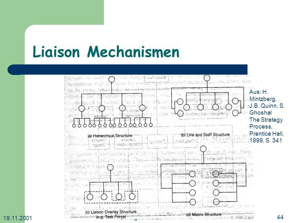 19.11.2001 Dr. Ingrid Wetzel44 Liaison Mechanismen Aus: H. Mintzberg, J.B. Quinn, S. Ghoshal The Strategy Process, Prentice Hall, 1999, S. 341