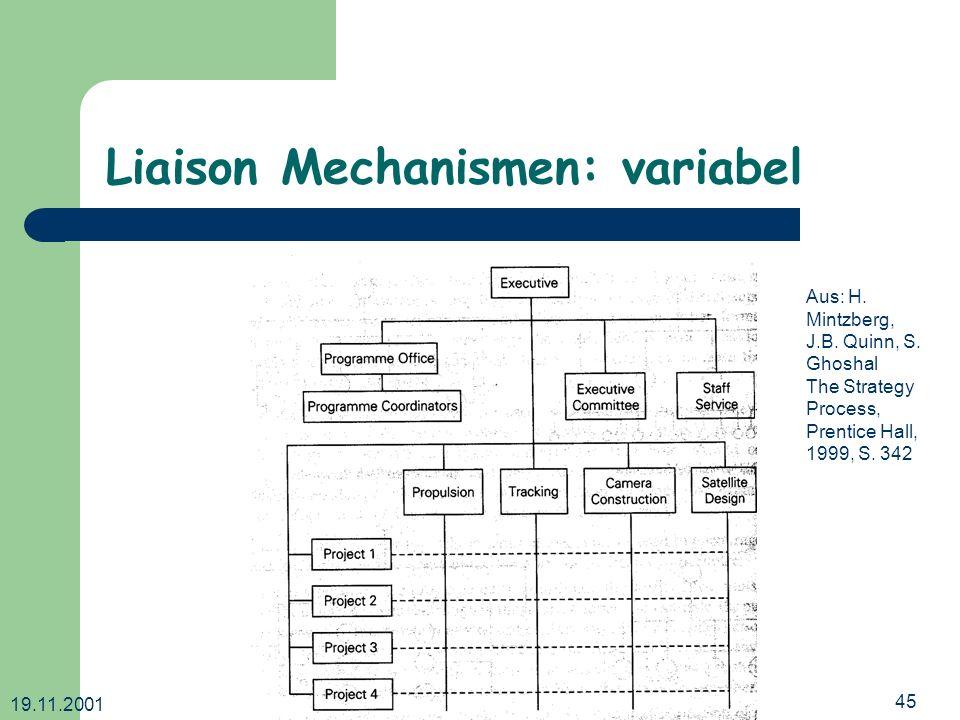 19.11.2001 Dr. Ingrid Wetzel45 Liaison Mechanismen: variabel Aus: H. Mintzberg, J.B. Quinn, S. Ghoshal The Strategy Process, Prentice Hall, 1999, S. 3