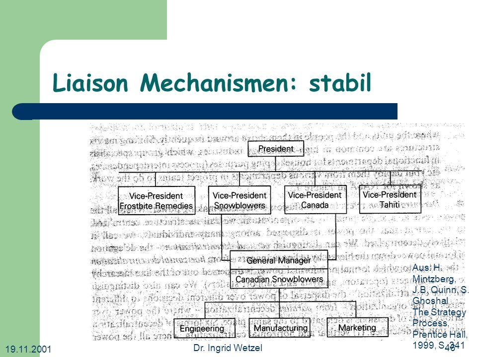 19.11.2001 Dr. Ingrid Wetzel46 Liaison Mechanismen: stabil Aus: H. Mintzberg, J.B. Quinn, S. Ghoshal The Strategy Process, Prentice Hall, 1999, S. 341