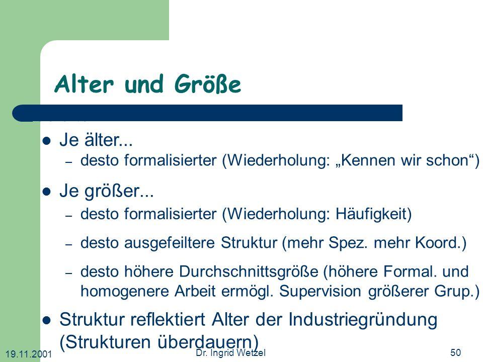 19.11.2001 Dr. Ingrid Wetzel50 Alter und Größe Je größer... – desto höhere Durchschnittsgröße (höhere Formal. und homogenere Arbeit ermögl. Supervisio