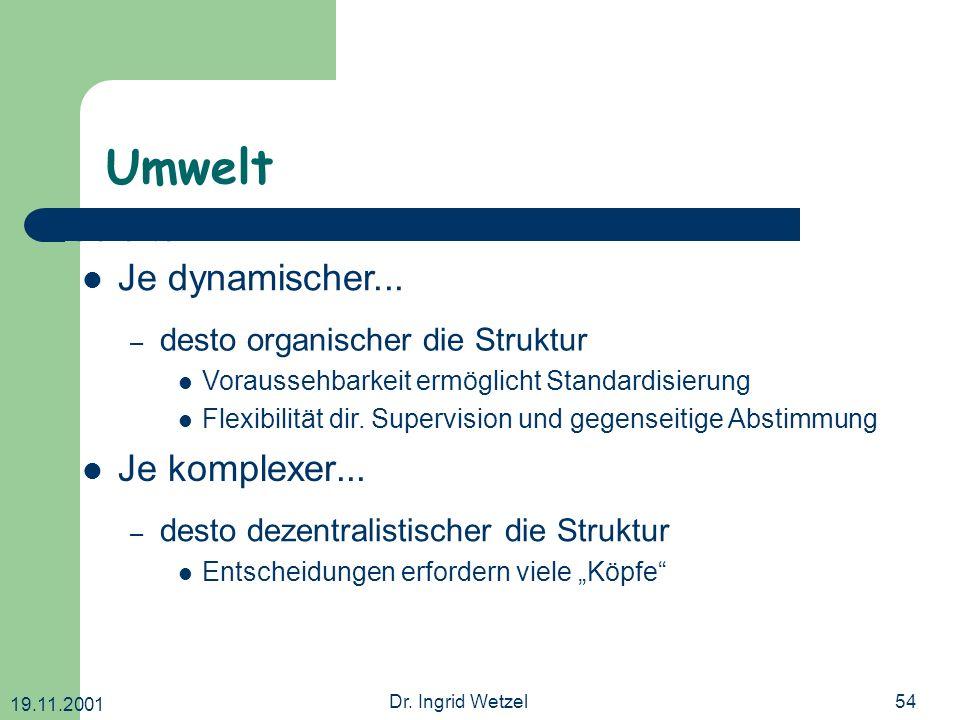 19.11.2001 Dr. Ingrid Wetzel54 Umwelt Je komplexer... – desto dezentralistischer die Struktur Entscheidungen erfordern viele Köpfe – desto organischer
