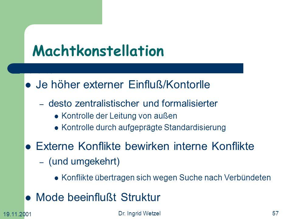 19.11.2001 Dr. Ingrid Wetzel57 Machtkonstellation Externe Konflikte bewirken interne Konflikte – (und umgekehrt) Konflikte übertragen sich wegen Suche