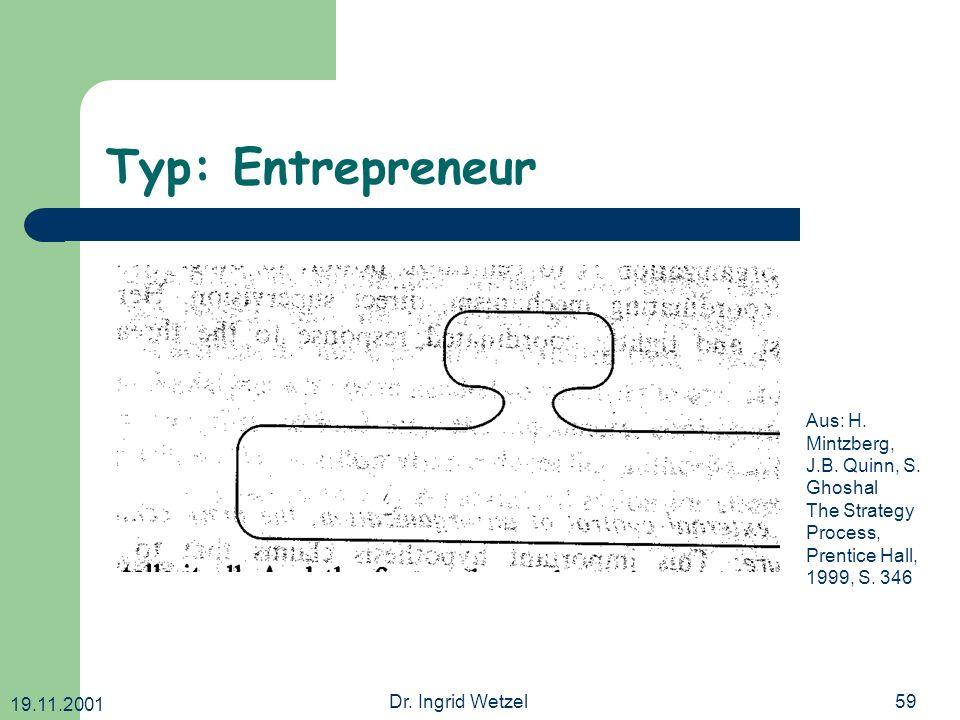 19.11.2001 Dr. Ingrid Wetzel59 Typ: Entrepreneur Aus: H. Mintzberg, J.B. Quinn, S. Ghoshal The Strategy Process, Prentice Hall, 1999, S. 346