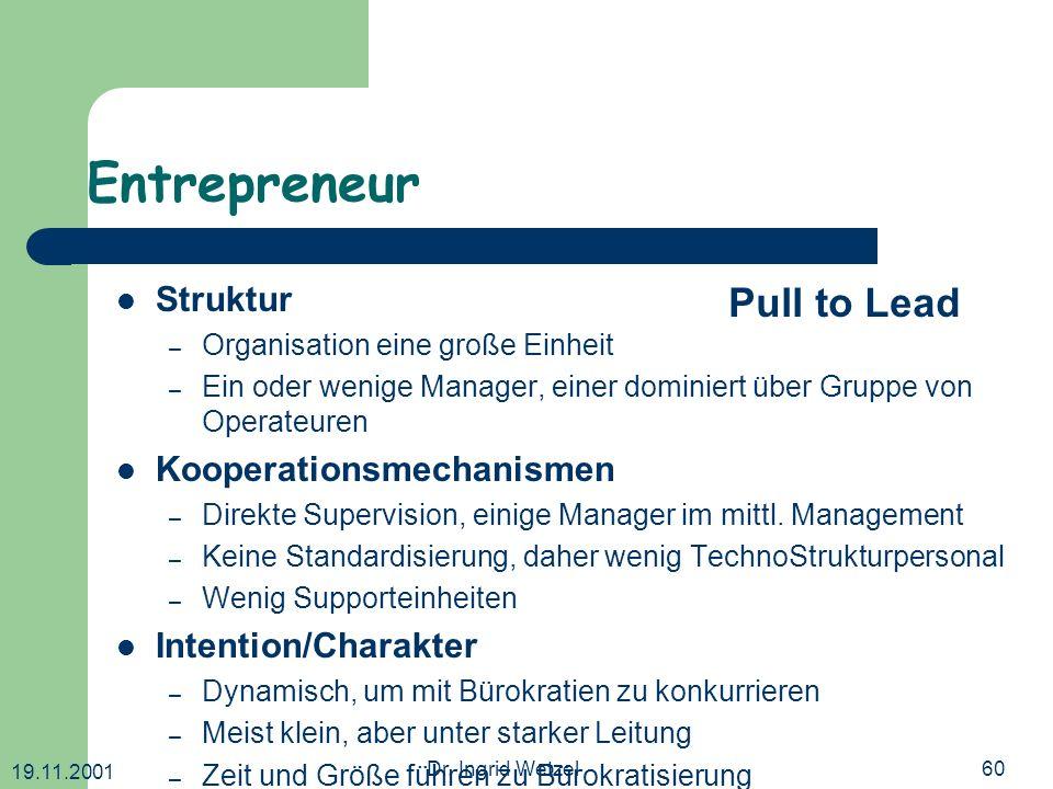 19.11.2001 Dr. Ingrid Wetzel60 Entrepreneur Struktur – Organisation eine große Einheit – Ein oder wenige Manager, einer dominiert über Gruppe von Oper