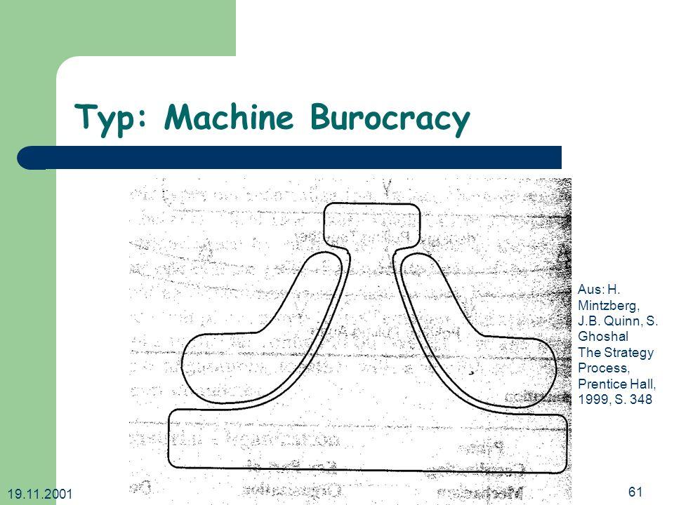 19.11.2001 Dr. Ingrid Wetzel61 Typ: Machine Burocracy Aus: H. Mintzberg, J.B. Quinn, S. Ghoshal The Strategy Process, Prentice Hall, 1999, S. 348