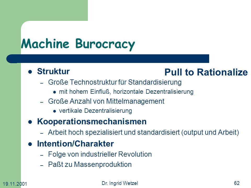 19.11.2001 Dr. Ingrid Wetzel62 Machine Burocracy Struktur – Große Technostruktur für Standardisierung mit hohem Einfluß, horizontale Dezentralisierung