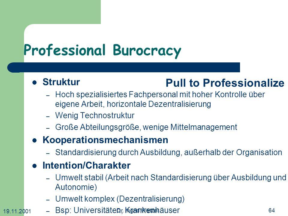 19.11.2001 Dr. Ingrid Wetzel64 Professional Burocracy Struktur – Hoch spezialisiertes Fachpersonal mit hoher Kontrolle über eigene Arbeit, horizontale
