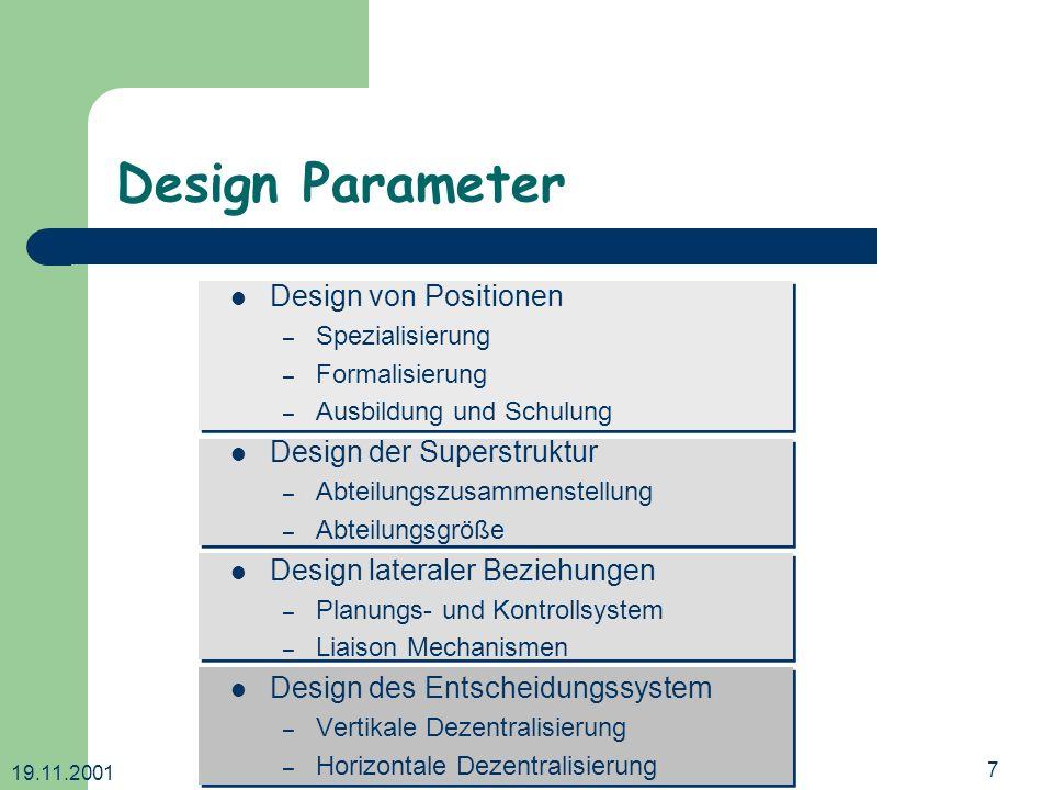 19.11.2001 Dr. Ingrid Wetzel7 Design Parameter Design von Positionen – Spezialisierung – Formalisierung – Ausbildung und Schulung Design der Superstru