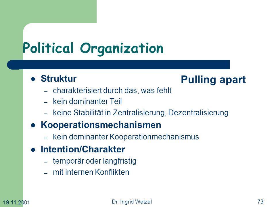 19.11.2001 Dr. Ingrid Wetzel73 Political Organization Struktur – charakterisiert durch das, was fehlt – kein dominanter Teil – keine Stabilität in Zen