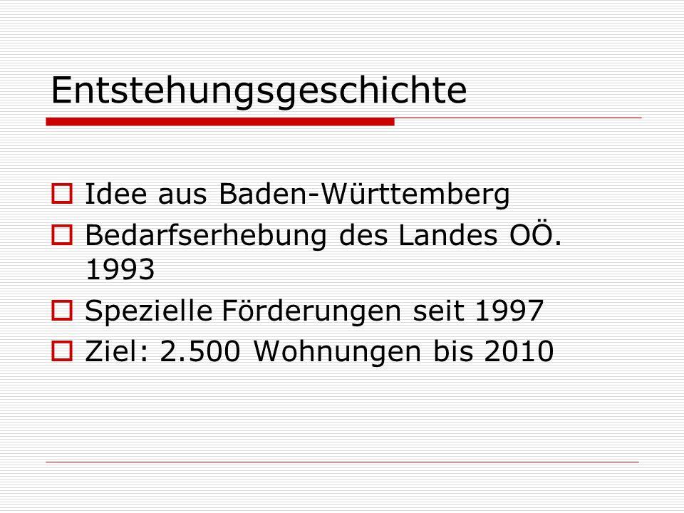 Entstehungsgeschichte Idee aus Baden-Württemberg Bedarfserhebung des Landes OÖ. 1993 Spezielle Förderungen seit 1997 Ziel: 2.500 Wohnungen bis 2010