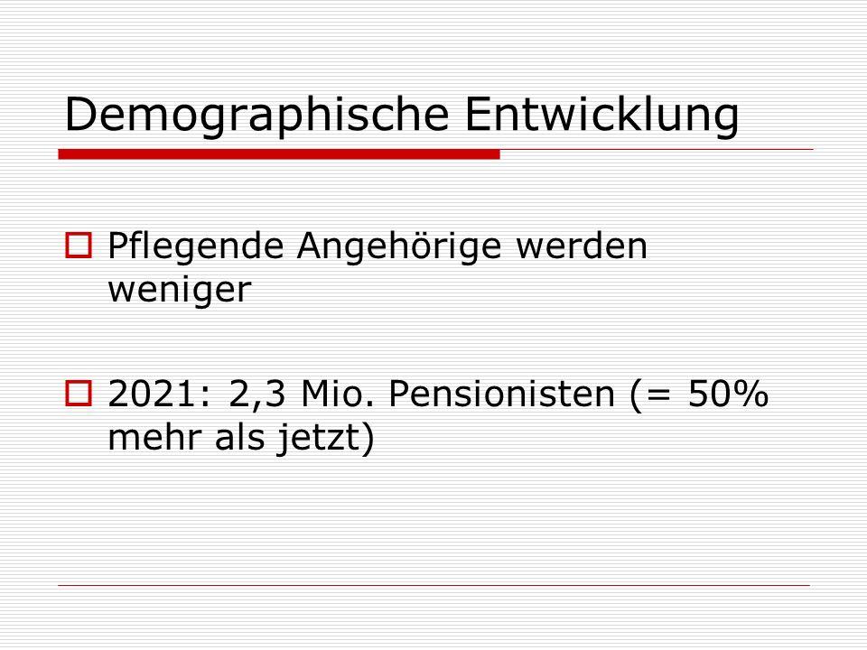 Demographische Entwicklung Pflegende Angehörige werden weniger 2021: 2,3 Mio. Pensionisten (= 50% mehr als jetzt)