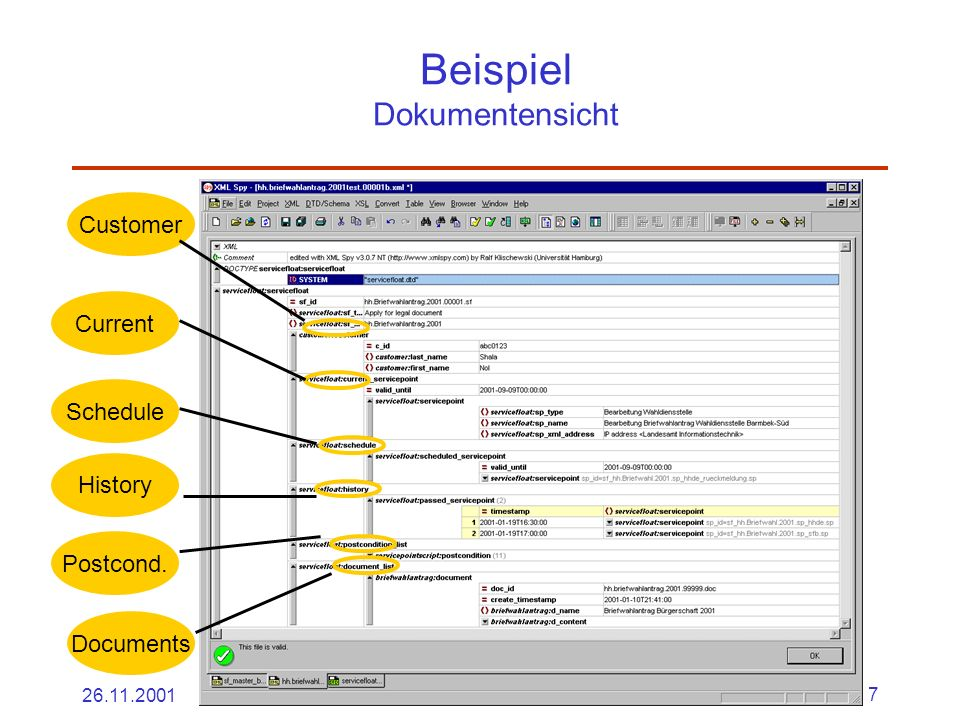 26.11.2001Dr. Ingrid Wetzel7 Beispiel Dokumentensicht Customer Current Schedule History Postcond. Documents